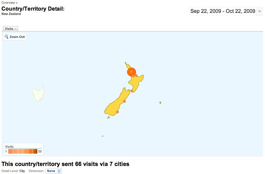 New Zealand website traffic